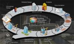 CM종합건설, BIM 실시설계 용역 수주 나서… BIM 시장 가속화 이끈다
